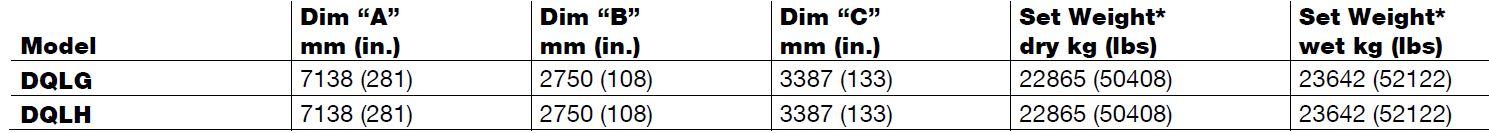 %d8%af%db%8c%d8%b2%d9%84-%da%98%d9%86%d8%b1%d8%a7%d8%aa%d9%88%d8%b1-%da%a9%d8%a7%d9%85%db%8c%d9%86%d8%b2-qsk60-3