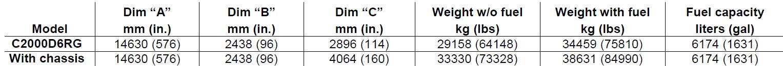 %d8%af%db%8c%d8%b2%d9%84-%da%98%d9%86%d8%b1%d8%a7%d8%aa%d9%88%d8%b1-%da%a9%d8%a7%d9%85%db%8c%d9%86%d8%b2-qst30-5
